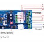 adr 8 input diagram